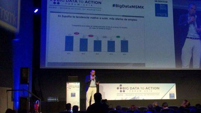 Las ofertas de empleo para perfiles Big Data aumentaron un 92% en 2015