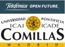 III Edición de Comillas Emprende en ICAI-ICADE junto con Telefónica Open Future_